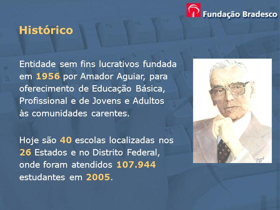 Entidade sem fins lucrativos fundada em 1956 por Amador Aguiar, para oferecimento de Educação Básica, Profissional e de Jovens e Adultos às comunidade