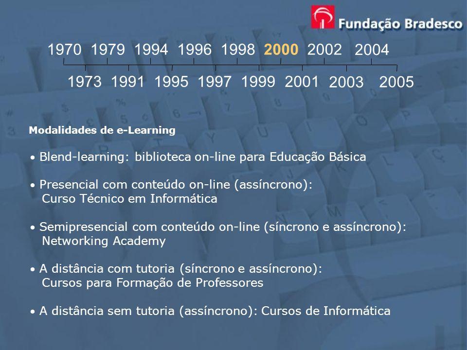 Blend-learning: biblioteca on-line para Educação Básica Presencial com conteúdo on-line (assíncrono): Curso Técnico em Informática Semipresencial com