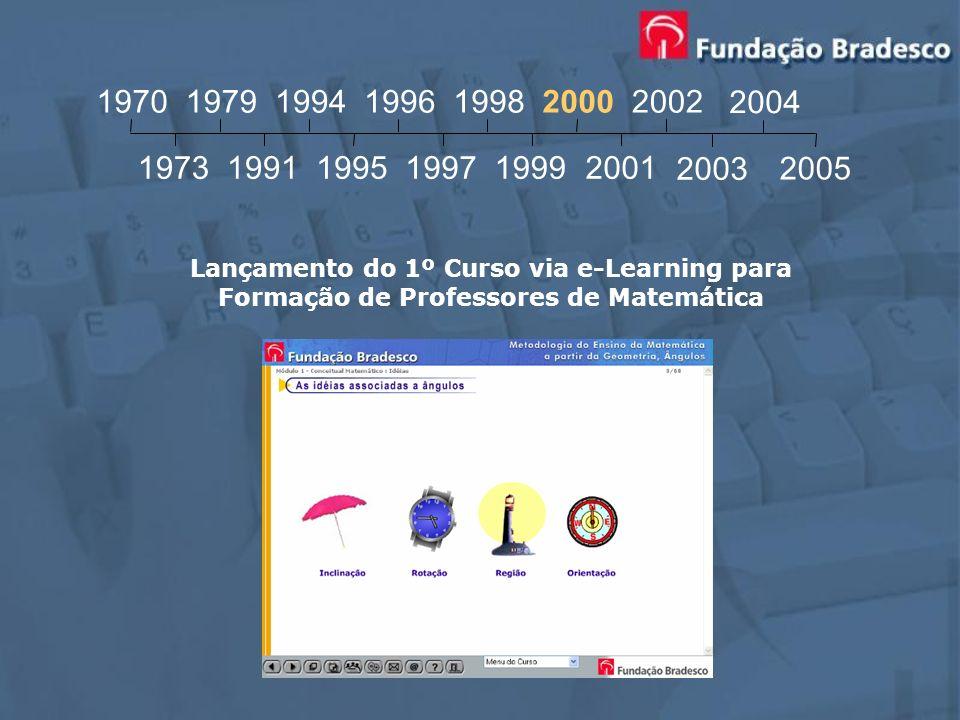 Lançamento do 1º Curso via e-Learning para Formação de Professores de Matemática 1970 1973 1979 1991 1994 1995 1996 1997 1998 1999 2000 2001 2002 2003