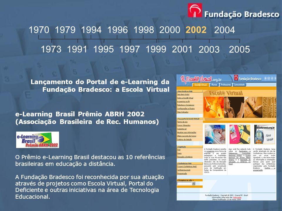 Lançamento do Portal de e-Learning da Fundação Bradesco: a Escola Virtual e-Learning Brasil Prêmio ABRH 2002 (Associação Brasileira de Rec. Humanos) O