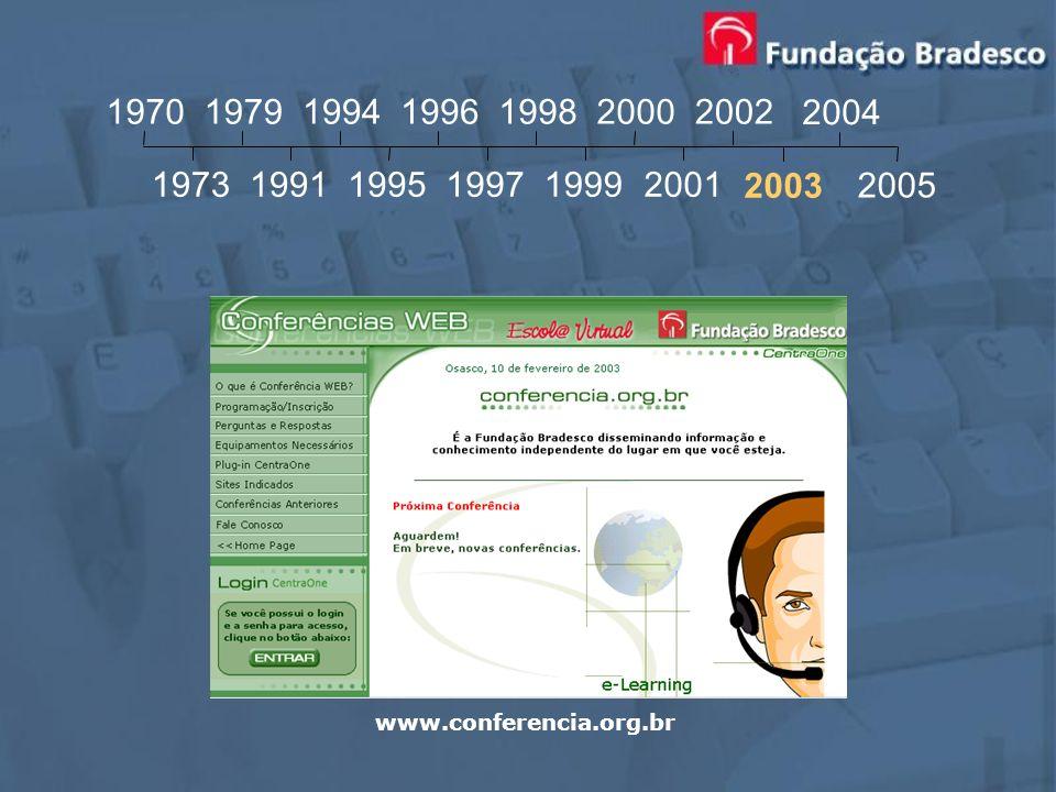 1970 1973 1979 1991 1994 1995 1996 1997 1998 1999 2000 2001 2002 2003 2004 2005 www.conferencia.org.br
