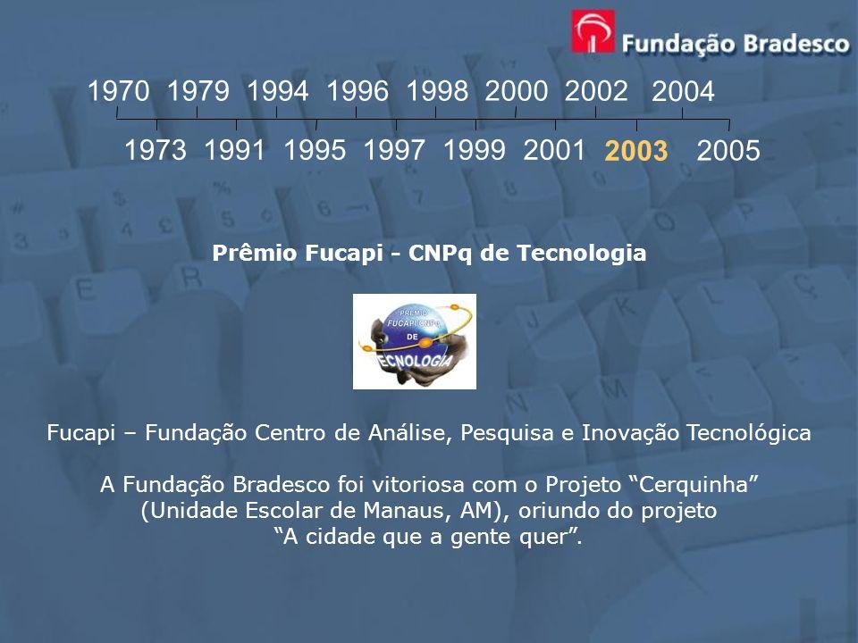 Prêmio Fucapi - CNPq de Tecnologia Fucapi – Fundação Centro de Análise, Pesquisa e Inovação Tecnológica A Fundação Bradesco foi vitoriosa com o Projet