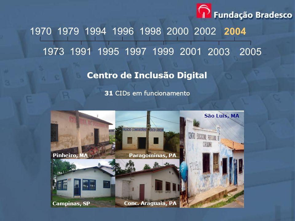 31 CIDs em funcionamento 1970 1973 1979 1991 1994 1995 1996 1997 1998 1999 2000 2001 2002 2003 2004 2005 Pinheiro, MA Campinas, SP Paragominas, PA Con