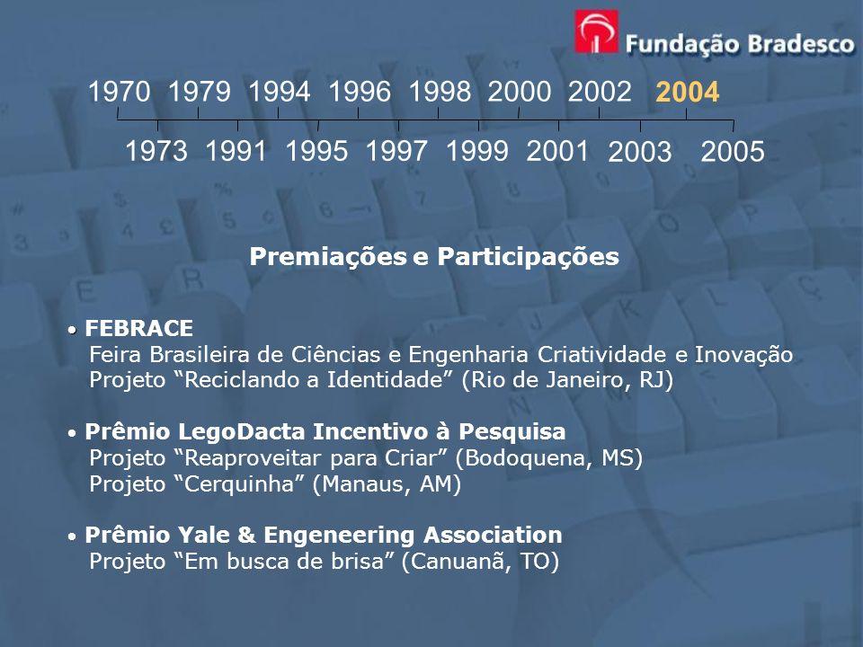 FEBRACE Feira Brasileira de Ciências e Engenharia Criatividade e Inovação Projeto Reciclando a Identidade (Rio de Janeiro, RJ) Prêmio LegoDacta Incent