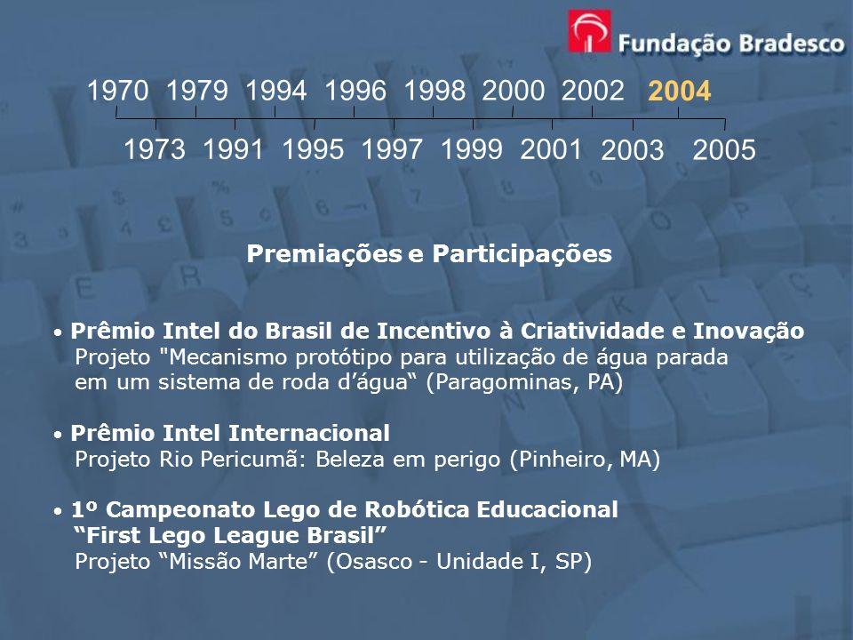 Prêmio Intel do Brasil de Incentivo à Criatividade e Inovação Projeto