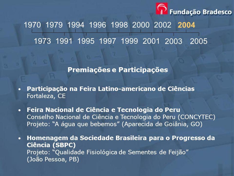 Participação na Feira Latino-americano de Ciências Fortaleza, CE Feira Nacional de Ciência e Tecnologia do Peru Conselho Nacional de Ciência e Tecnolo
