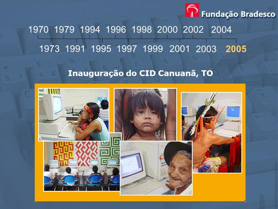 Inauguração do CID Canuanã, TO 1970 1973 1979 1991 1994 1995 1996 1997 1998 1999 2000 2001 2002 2003 2004 2005