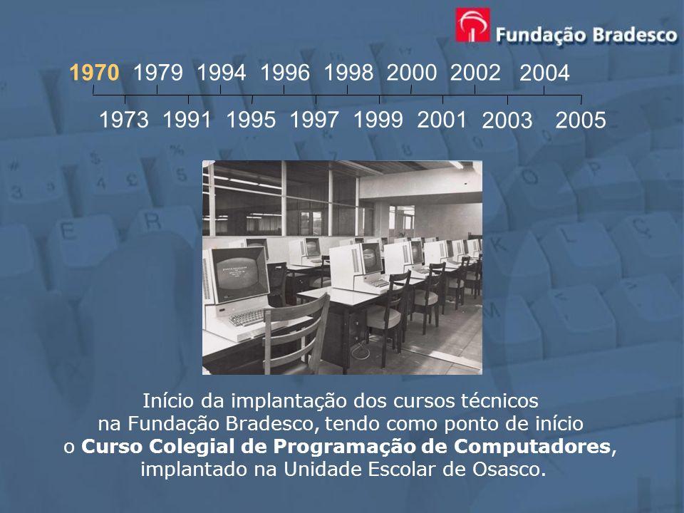 Início da implantação dos cursos técnicos na Fundação Bradesco, tendo como ponto de início o Curso Colegial de Programação de Computadores, implantado