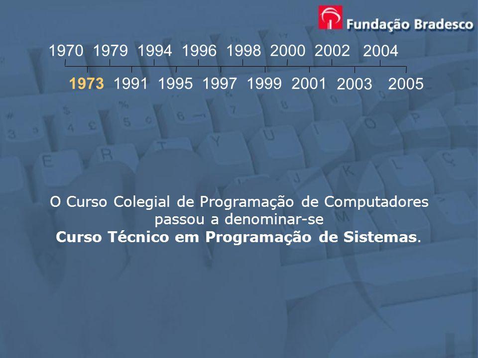 O Curso Colegial de Programação de Computadores passou a denominar-se Curso Técnico em Programação de Sistemas. 1970 1973 1979 1991 1994 1995 1996 199