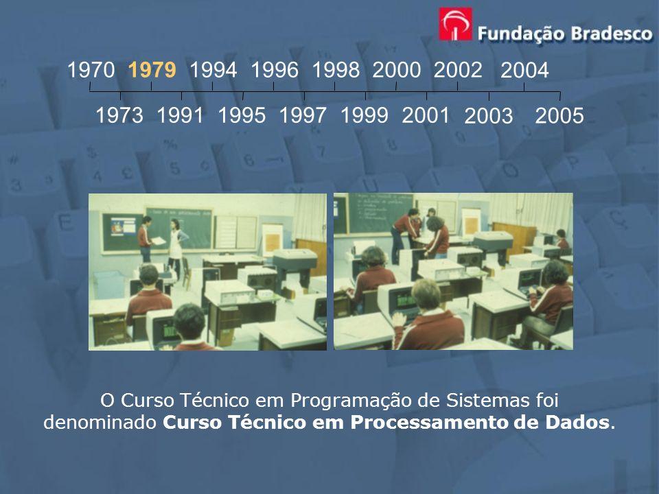 O Curso Técnico em Programação de Sistemas foi denominado Curso Técnico em Processamento de Dados. 1970 1973 1979 1991 1994 1995 1996 1997 1998 1999 2