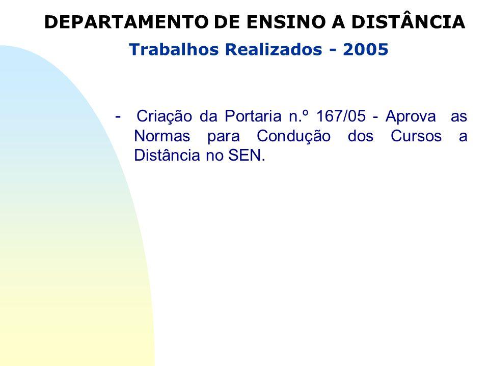 - Criação da Portaria n.º 167/05 - Aprova as Normas para Condução dos Cursos a Distância no SEN. Trabalhos Realizados - 2005 DEPARTAMENTO DE ENSINO A