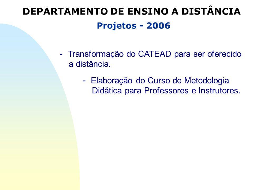 - Transformação do CATEAD para ser oferecido a distância. - Elaboração do Curso de Metodologia Didática para Professores e Instrutores. Projetos - 200