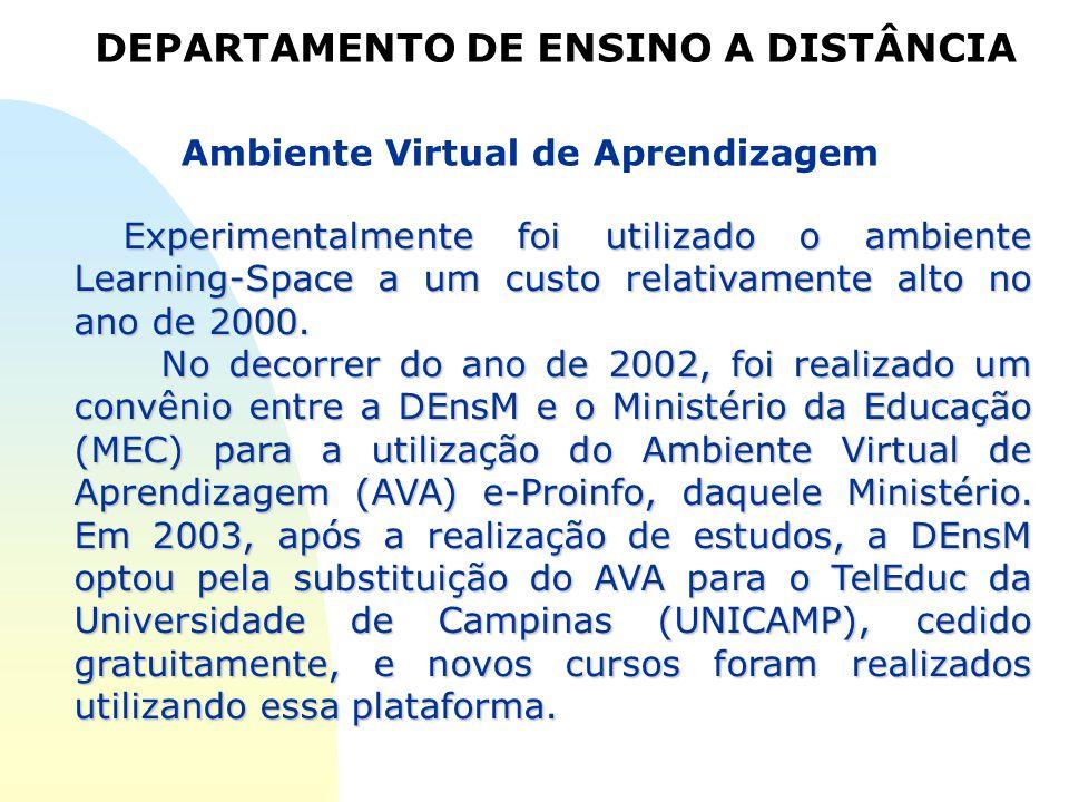 Experimentalmente foi utilizado o ambiente Learning-Space a um custo relativamente alto no ano de 2000. Experimentalmente foi utilizado o ambiente Lea