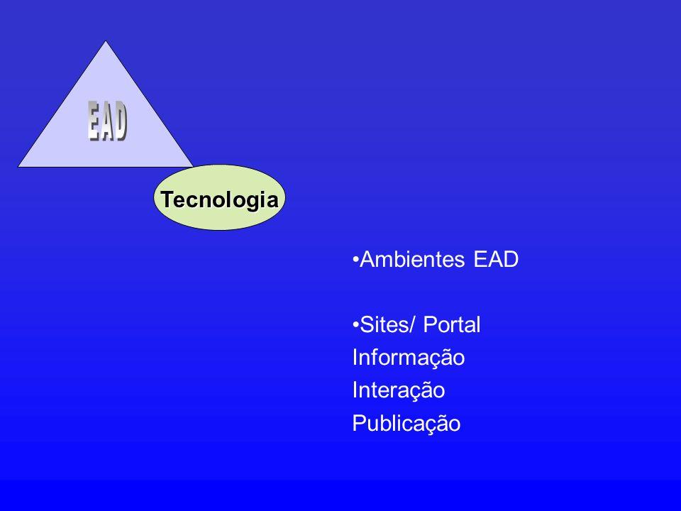 Tecnologia Ambientes EAD Sites/ Portal Informação Interação Publicação