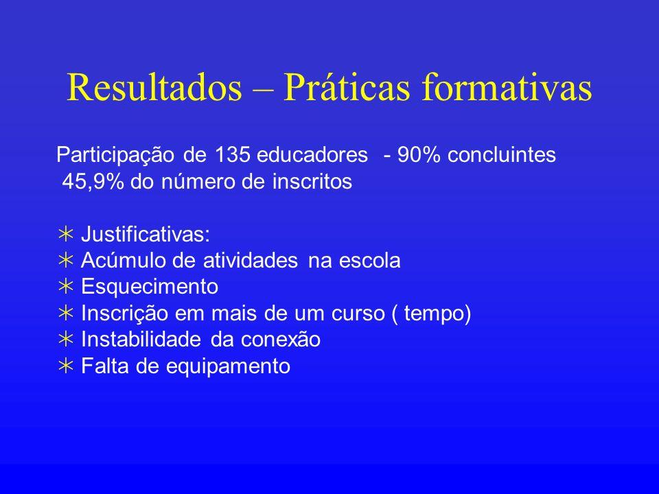 Resultados – Práticas formativas Participação de 135 educadores - 90% concluintes 45,9% do número de inscritos Justificativas: Acúmulo de atividades n