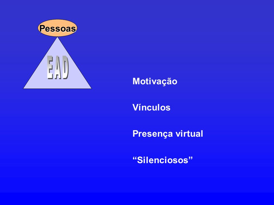 Pessoas Motivação Vínculos Presença virtual Silenciosos