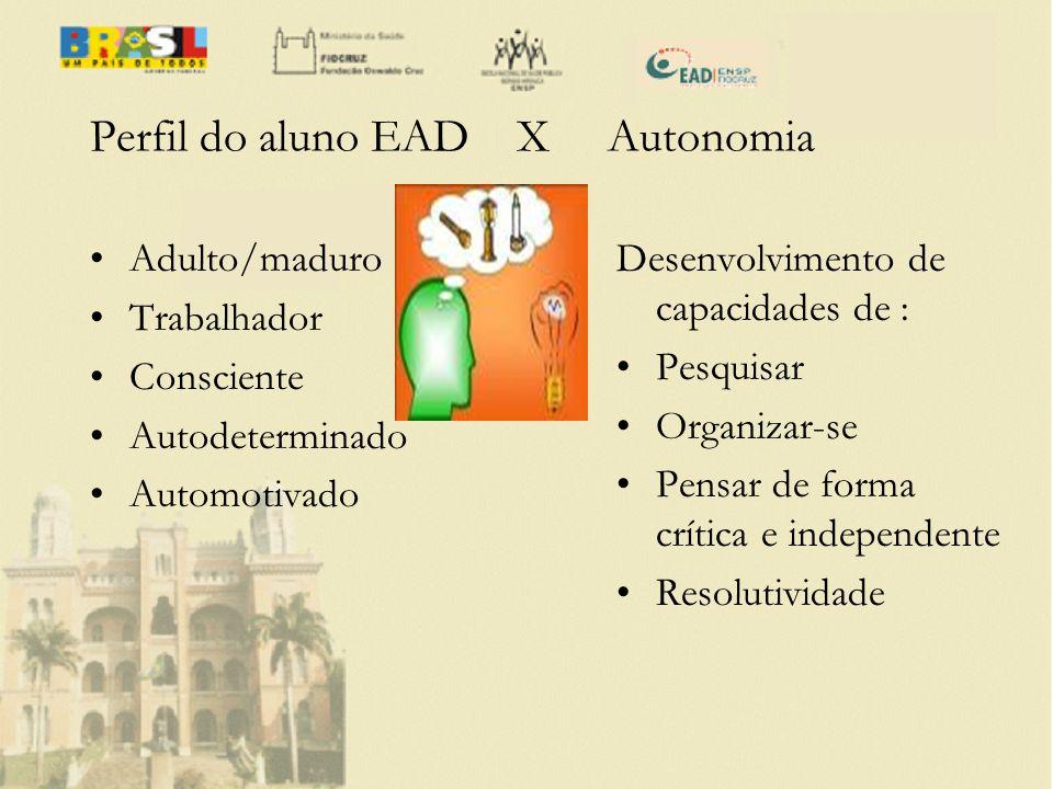 Perfil do aluno EAD X Autonomia Adulto/maduro Trabalhador Consciente Autodeterminado Automotivado Desenvolvimento de capacidades de : Pesquisar Organi