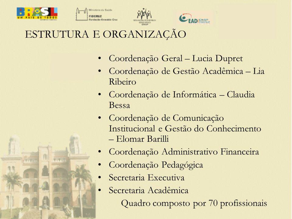 ESTRUTURA E ORGANIZAÇÃO Coordenação Geral – Lucia Dupret Coordenação de Gestão Acadêmica – Lia Ribeiro Coordenação de Informática – Claudia Bessa Coor