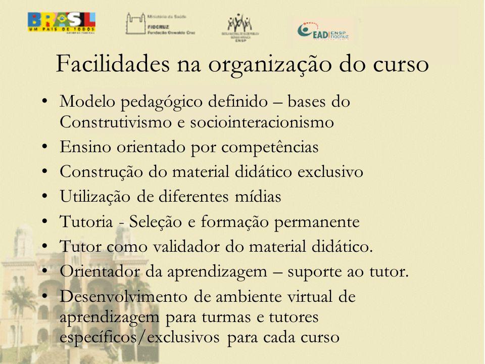 Facilidades na organização do curso Modelo pedagógico definido – bases do Construtivismo e sociointeracionismo Ensino orientado por competências Const