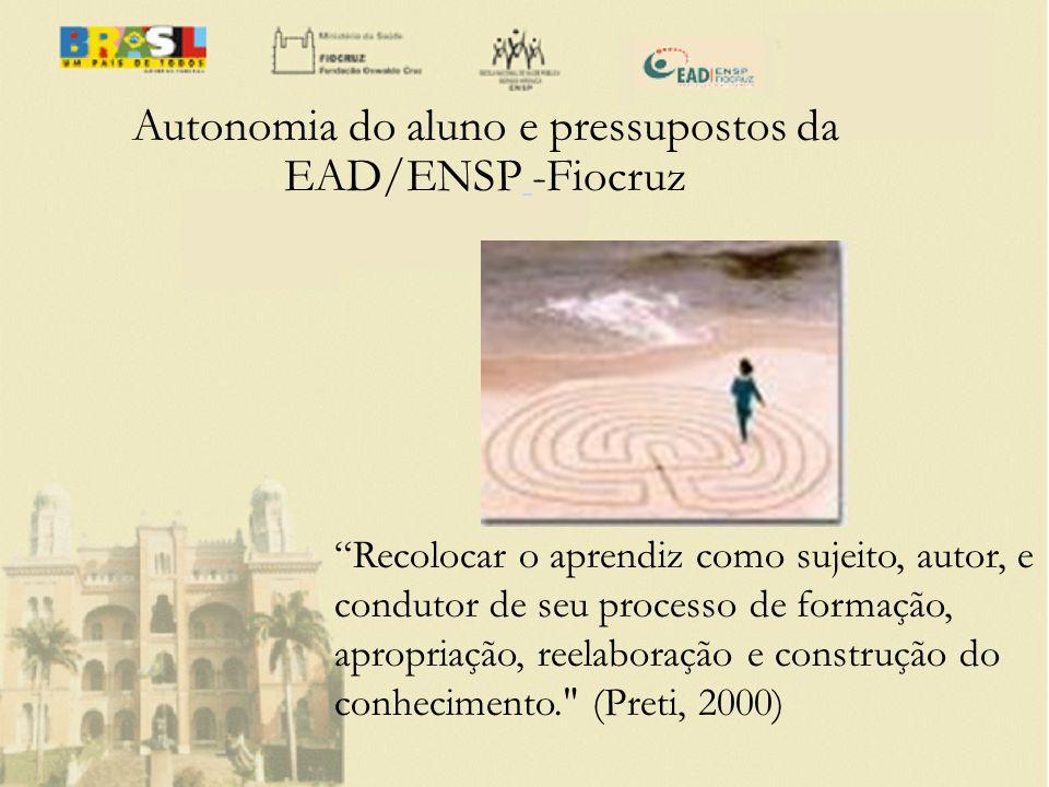 O Programa de Educação a Distância Histórico - 1998 Objetivos : 1.Coordenar e acompanhar o conjunto de iniciativas de EAD: Elaboração de material didático Formação de tutores Gestão acadêmica Base tecnológica