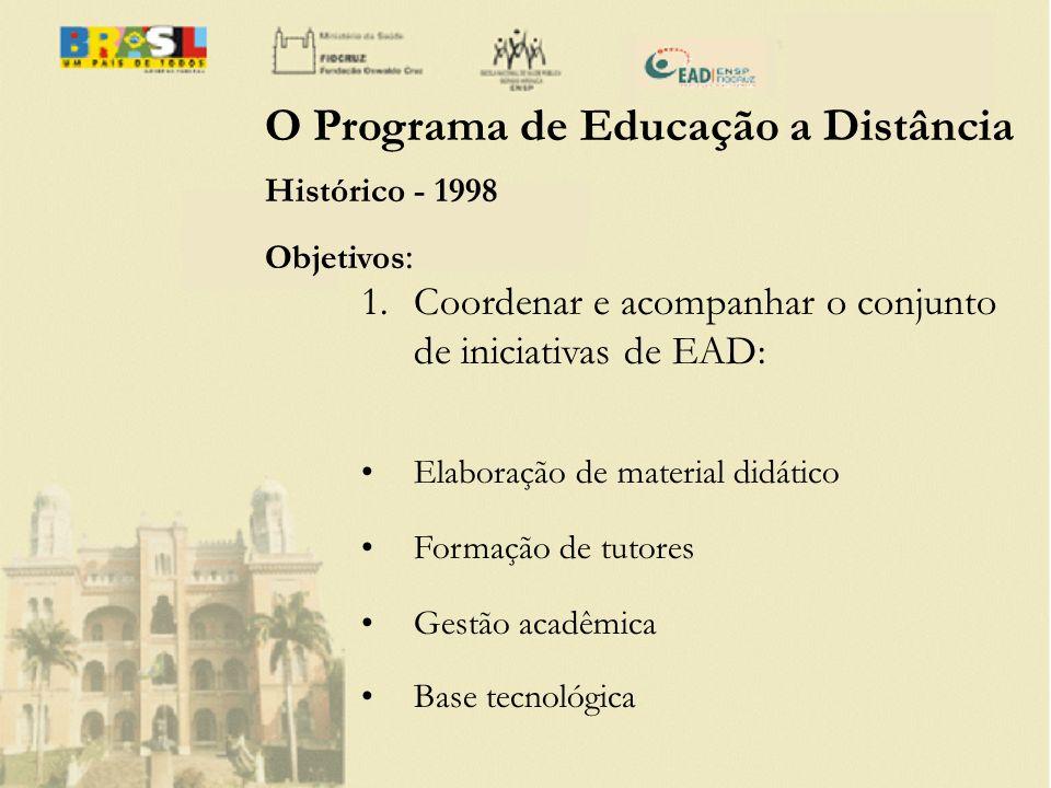 O Programa de Educação a Distância Histórico - 1998 Objetivos : 1.Coordenar e acompanhar o conjunto de iniciativas de EAD: Elaboração de material didá