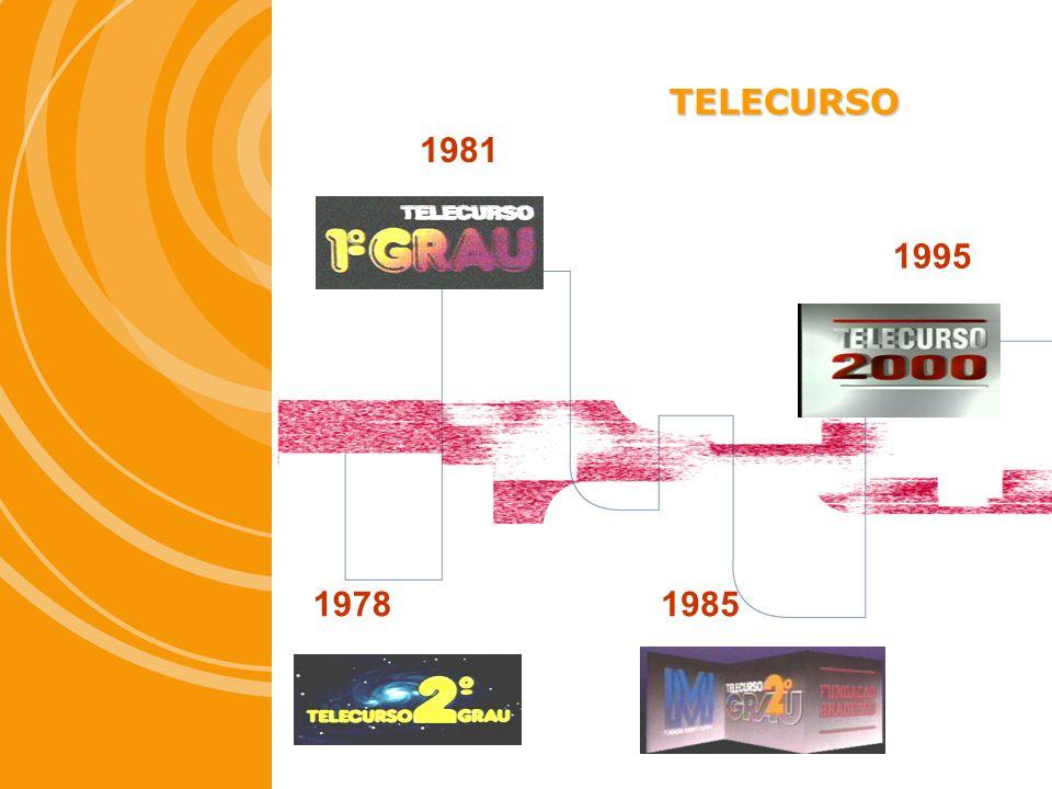 TELECURSO 1978 1981 1985 1995