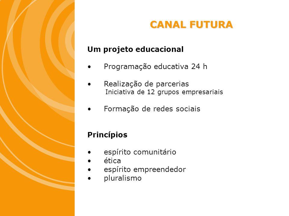 CANAL FUTURA Um projeto educacional Programação educativa 24 h Realização de parcerias Iniciativa de 12 grupos empresariais Formação de redes sociais