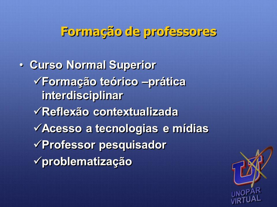 Formação de professores Curso Normal Superior Formação teórico –prática interdisciplinar Reflexão contextualizada Acesso a tecnologias e mídias Profes