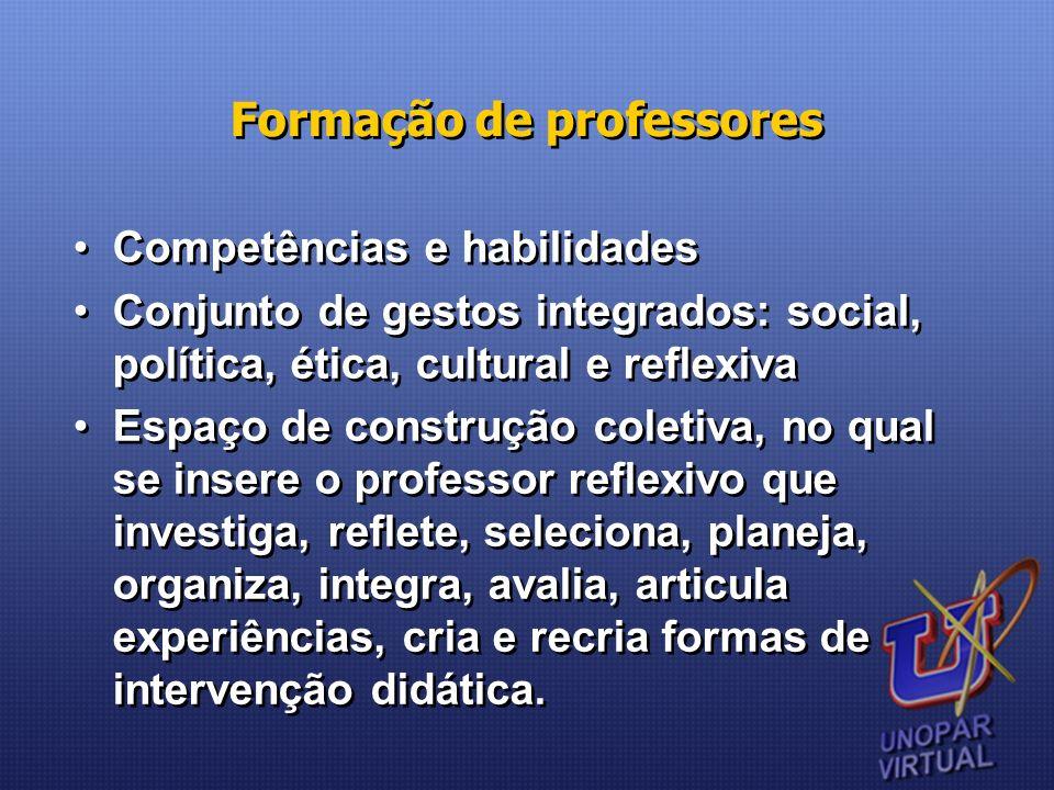 Formação de professores Competências e habilidades Conjunto de gestos integrados: social, política, ética, cultural e reflexiva Espaço de construção c