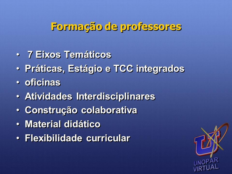 Formação de professores 7 Eixos Temáticos Práticas, Estágio e TCC integrados oficinas Atividades Interdisciplinares Construção colaborativa Material d