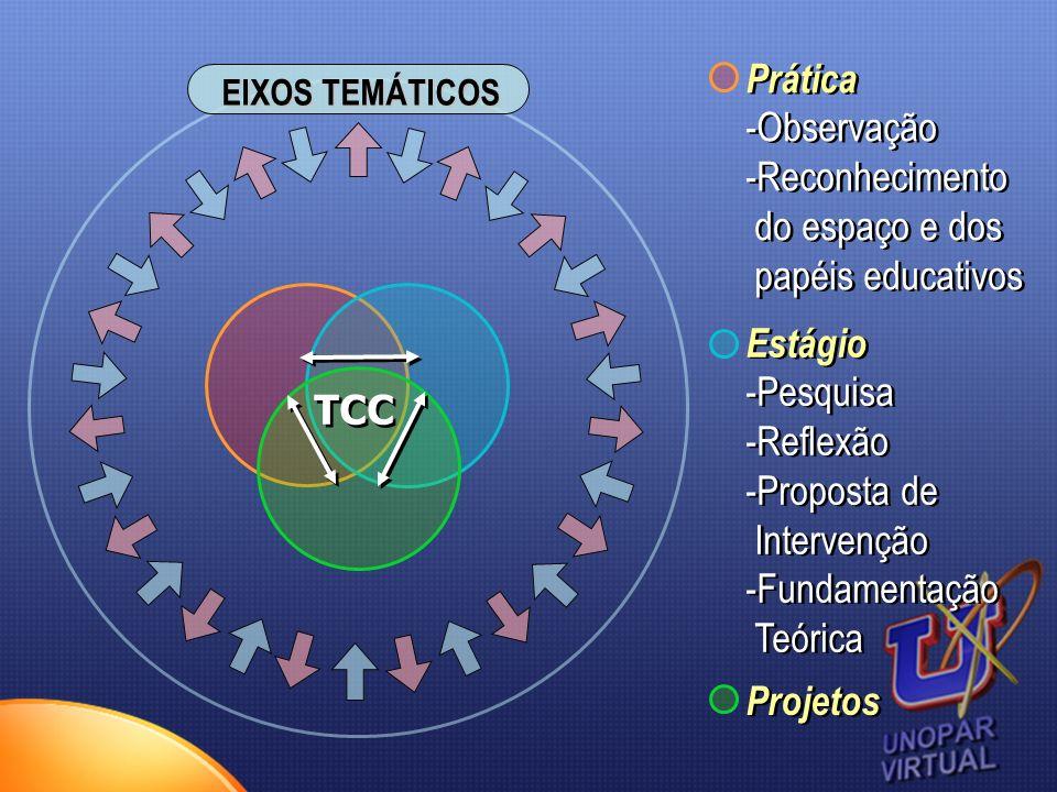 TCC Estágio -Pesquisa -Reflexão -Proposta de Intervenção -Fundamentação Teórica Estágio -Pesquisa -Reflexão -Proposta de Intervenção -Fundamentação Te