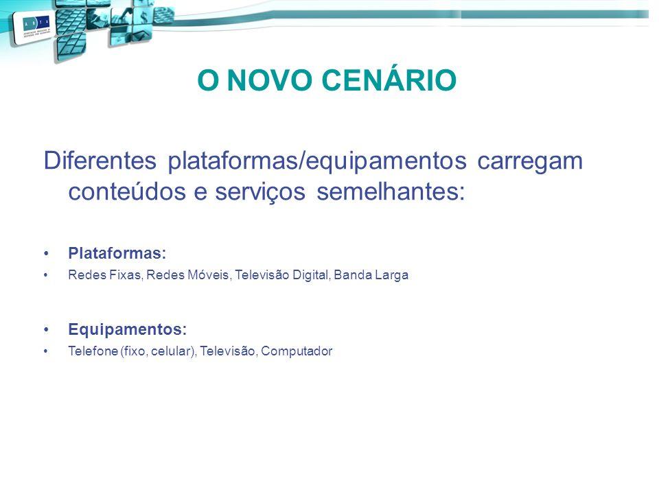O NOVO CENÁRIO Diferentes plataformas/equipamentos carregam conteúdos e serviços semelhantes: Plataformas: Redes Fixas, Redes Móveis, Televisão Digita