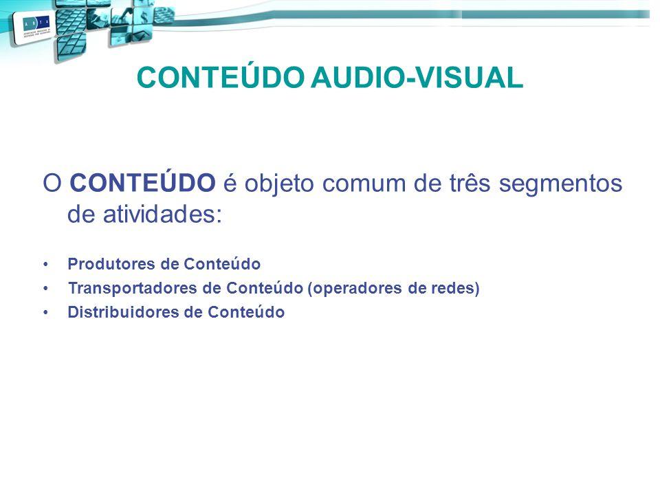 CONTEÚDO AUDIO-VISUAL O CONTEÚDO é objeto comum de três segmentos de atividades: Produtores de Conteúdo Transportadores de Conteúdo (operadores de red
