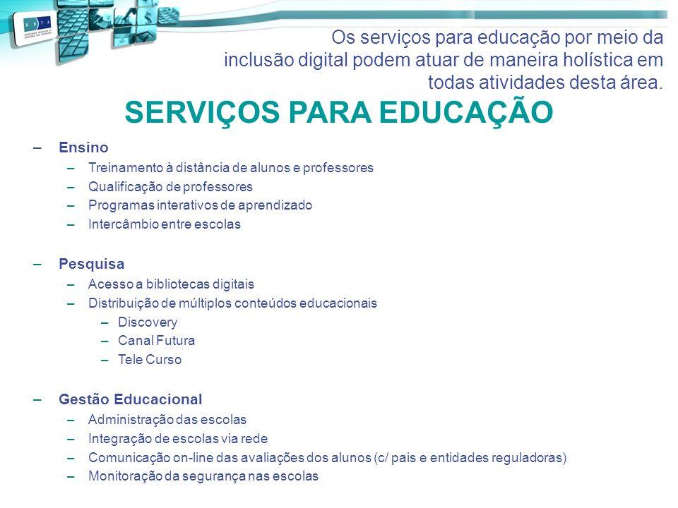 –Ensino –Treinamento à distância de alunos e professores –Qualificação de professores –Programas interativos de aprendizado –Intercâmbio entre escolas