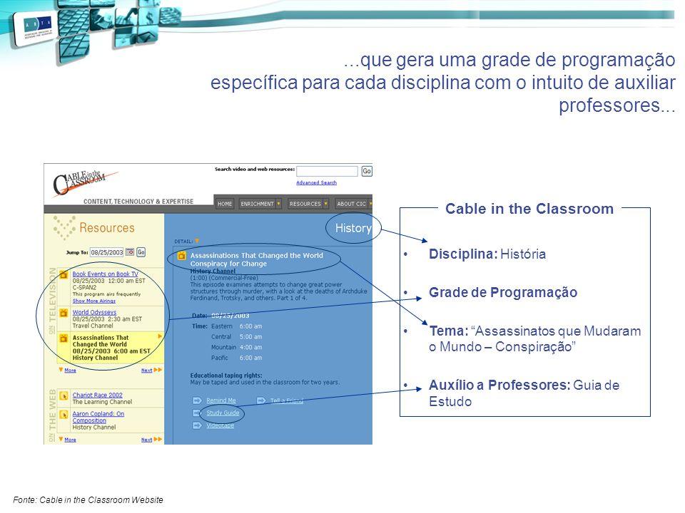 ...que gera uma grade de programação específica para cada disciplina com o intuito de auxiliar professores... Disciplina: História Grade de Programaçã
