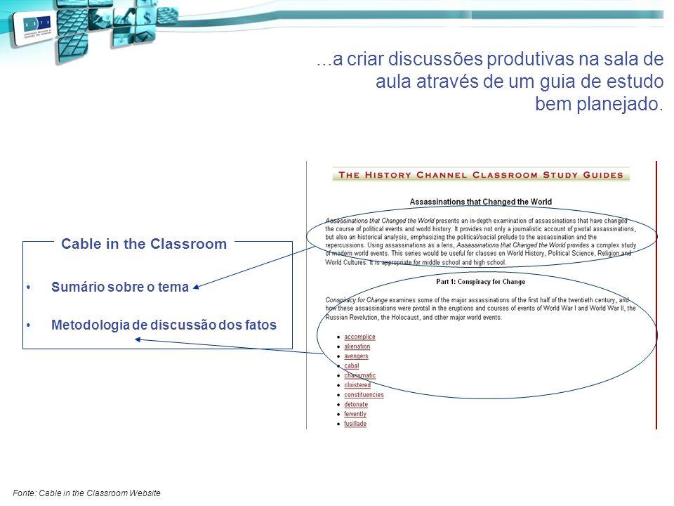 ...a criar discussões produtivas na sala de aula através de um guia de estudo bem planejado. Sumário sobre o tema Metodologia de discussão dos fatos C