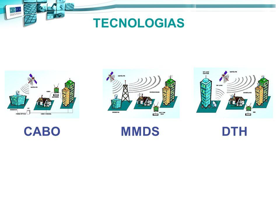 CABO TECNOLOGIAS MMDSDTH