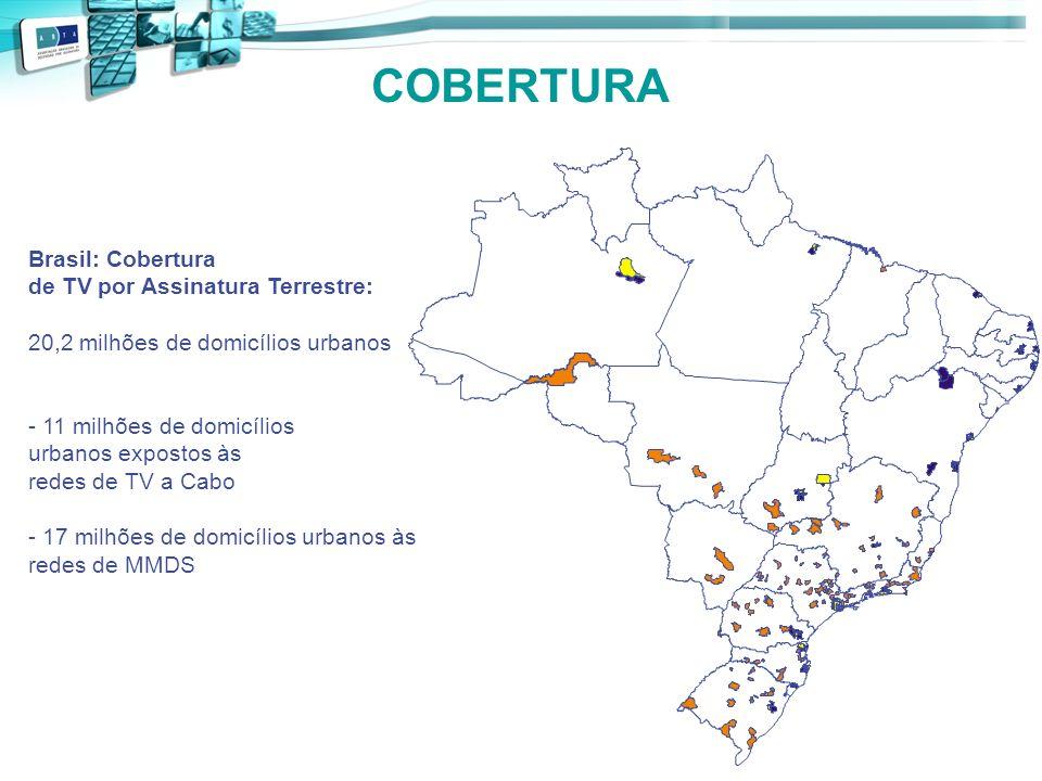 COBERTURA Brasil: Cobertura de TV por Assinatura Terrestre: 20,2 milhões de domicílios urbanos - 11 milhões de domicílios urbanos expostos às redes de