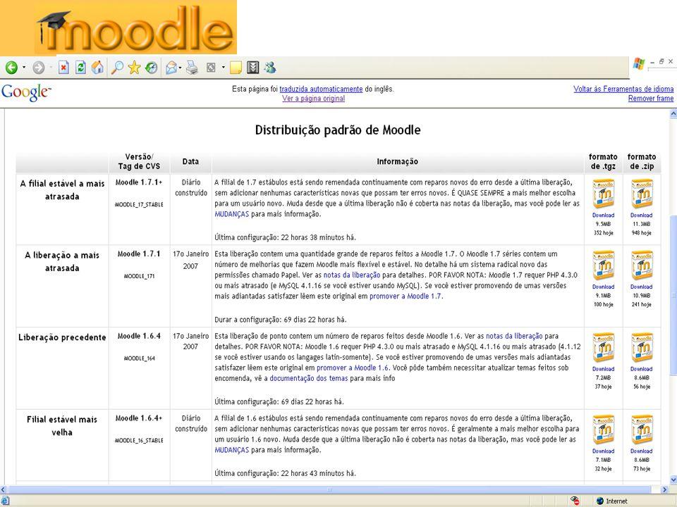 Moodle no mundo Em 2004, havia 9256 sites em 147 países. Atualmente, 23294 em 174 países