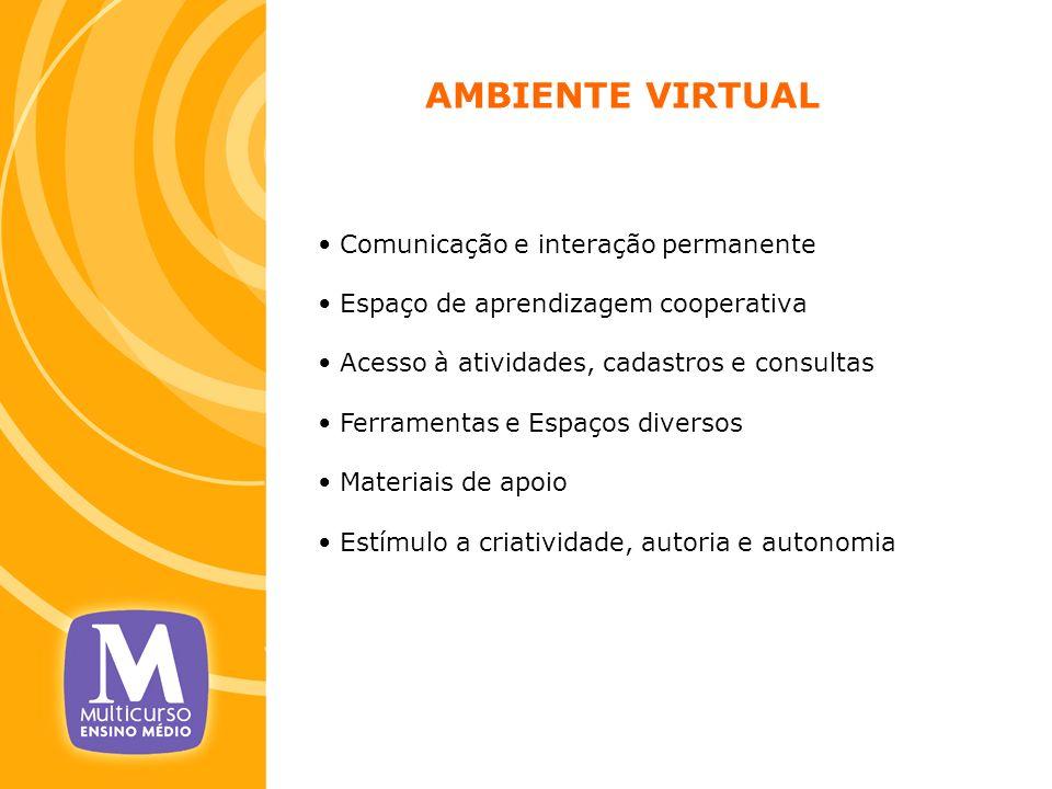 AMBIENTE VIRTUAL Comunicação e interação permanente Espaço de aprendizagem cooperativa Acesso à atividades, cadastros e consultas Ferramentas e Espaço