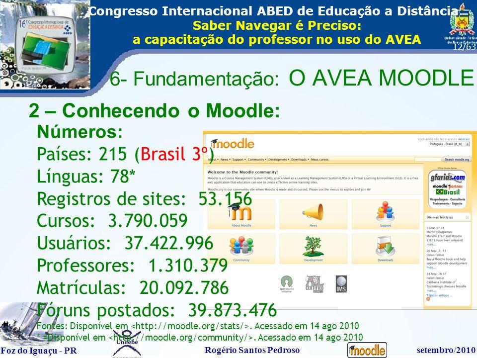 16º Congresso Internacional ABED em Educação a Distãncia Foz do Iguaçu - PR Rogério Santos Pedrososetembro/2010 Congresso Internacional ABED de Educação a Distância Saber Navegar é Preciso: a capacitação do professor no uso do AVEA 12/63 6- Fundamentação: O AVEA MOODLE Números: Países: 215 (Brasil 3º) Línguas: 78* Registros de sites: 53.156 Cursos: 3.790.059 Usuários: 37.422.996 Professores: 1.310.379 Matrículas: 20.092.786 Fóruns postados: 39.873.476 Fontes: Disponível em.
