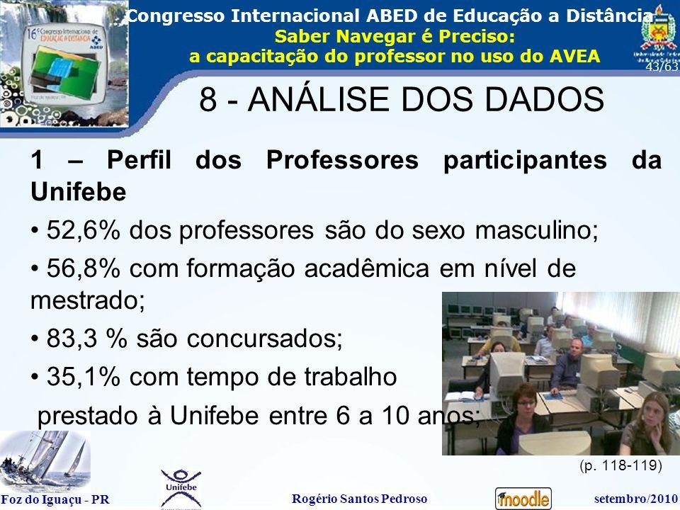 16º Congresso Internacional ABED em Educação a Distãncia Foz do Iguaçu - PR Rogério Santos Pedrososetembro/2010 Congresso Internacional ABED de Educação a Distância Saber Navegar é Preciso: a capacitação do professor no uso do AVEA 43/63 8 - ANÁLISE DOS DADOS 1 – Perfil dos Professores participantes da Unifebe 52,6% dos professores são do sexo masculino; 56,8% com formação acadêmica em nível de mestrado; 83,3 % são concursados; 35,1% com tempo de trabalho prestado à Unifebe entre 6 a 10 anos; (p.