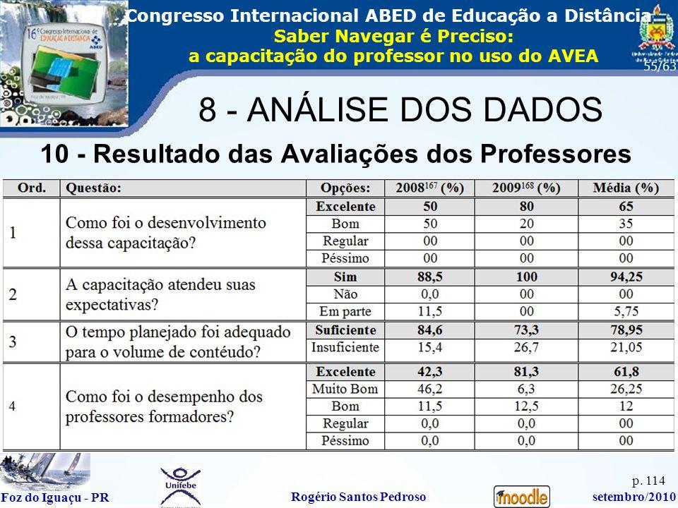 16º Congresso Internacional ABED em Educação a Distãncia Foz do Iguaçu - PR Rogério Santos Pedrososetembro/2010 Congresso Internacional ABED de Educação a Distância Saber Navegar é Preciso: a capacitação do professor no uso do AVEA 55/63 10 - Resultado das Avaliações dos Professores 8 - ANÁLISE DOS DADOS p.
