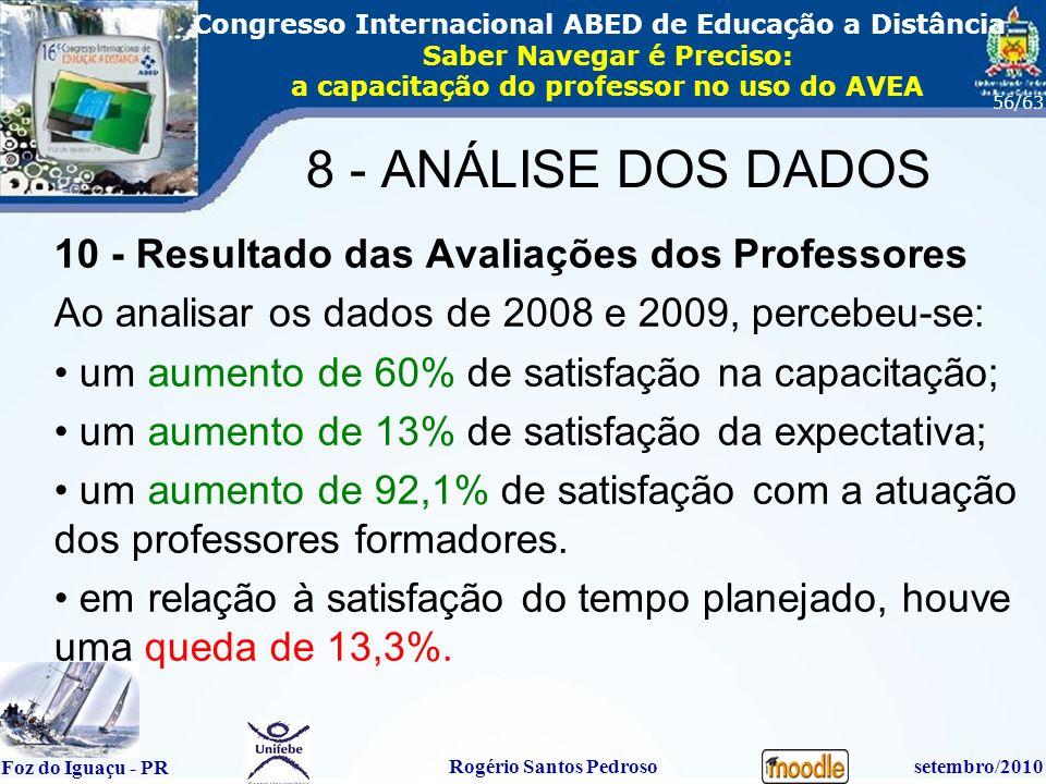 16º Congresso Internacional ABED em Educação a Distãncia Foz do Iguaçu - PR Rogério Santos Pedrososetembro/2010 Congresso Internacional ABED de Educação a Distância Saber Navegar é Preciso: a capacitação do professor no uso do AVEA 56/63 8 - ANÁLISE DOS DADOS 10 - Resultado das Avaliações dos Professores Ao analisar os dados de 2008 e 2009, percebeu-se: um aumento de 60% de satisfação na capacitação; um aumento de 13% de satisfação da expectativa; um aumento de 92,1% de satisfação com a atuação dos professores formadores.