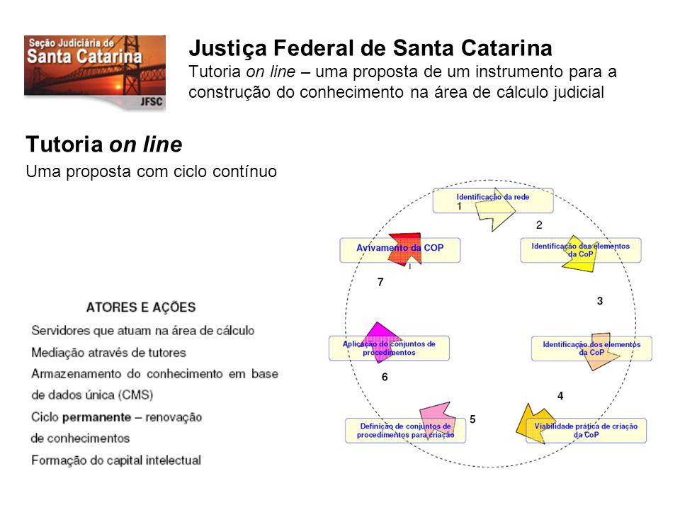 Justiça Federal de Santa Catarina Tutoria on line – uma proposta de um instrumento para a construção do conhecimento na área de cálculo judicial Tutoria on line Uma proposta com ciclo contínuo
