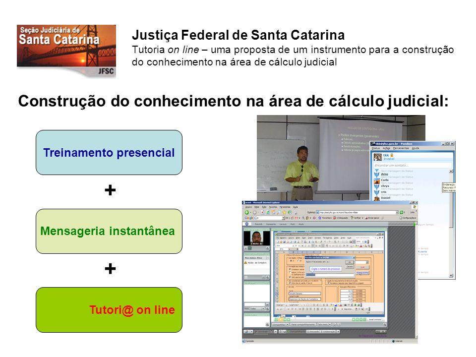 Justiça Federal de Santa Catarina Tutoria on line – uma proposta de um instrumento para a construção do conhecimento na área de cálculo judicial Construção do conhecimento na área de cálculo judicial: Treinamento presencial Mensageria instantânea Tutori@ on line + +