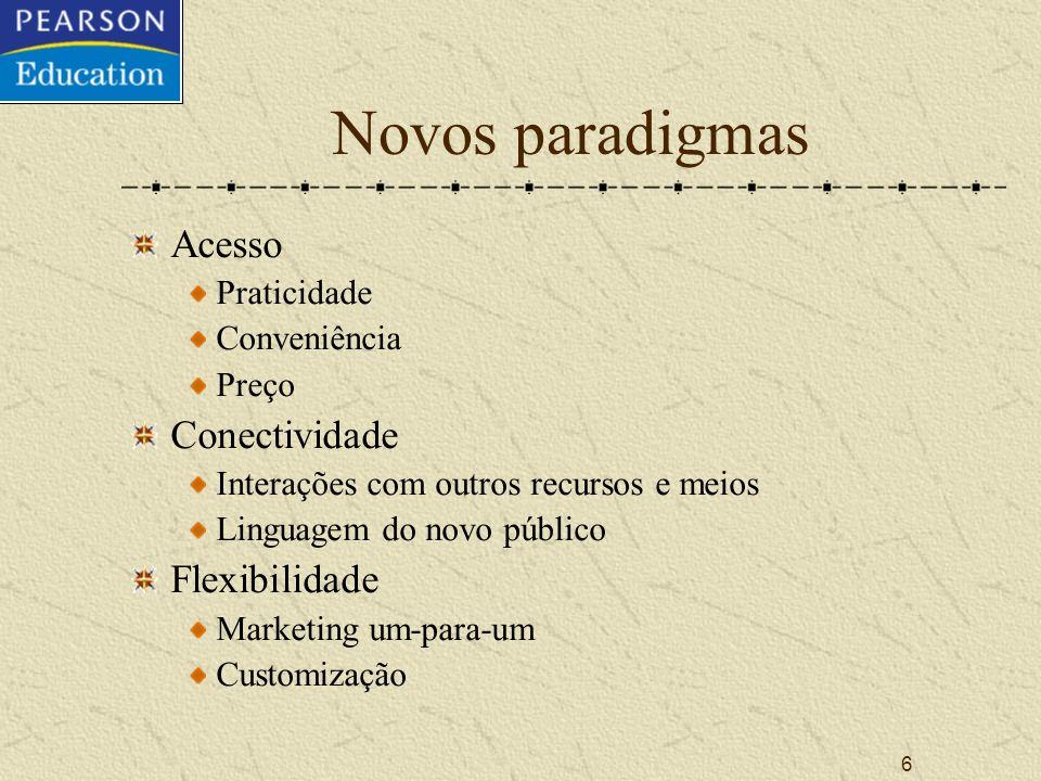 6 Novos paradigmas Acesso Praticidade Conveniência Preço Conectividade Interações com outros recursos e meios Linguagem do novo público Flexibilidade Marketing um-para-um Customização