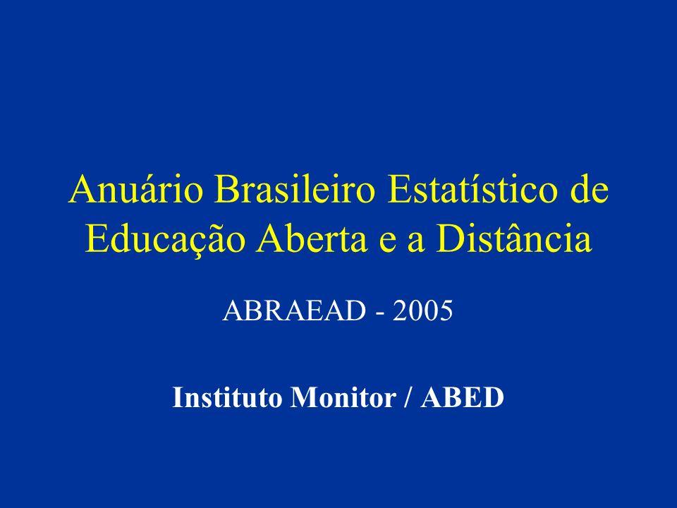 Panorama em 2004 (EaD credenciada + grandes projetos) ABRAEAD/2005Básico a Pós309.957 SebraeCursos de gestão176.514 Fundação Rob.