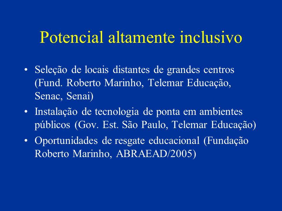 Potencial altamente inclusivo Seleção de locais distantes de grandes centros (Fund. Roberto Marinho, Telemar Educação, Senac, Senai) Instalação de tec