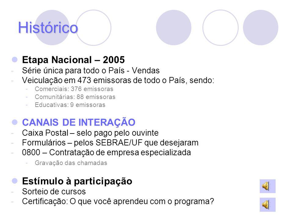 Histórico Etapa Nacional – 2005 -Série única para todo o País - Vendas -Veiculação em 473 emissoras de todo o País, sendo: -Comerciais: 376 emissoras